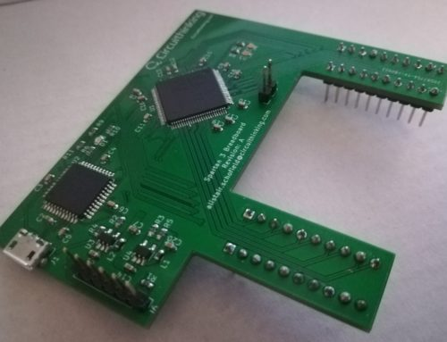 A PCB for an FPGA